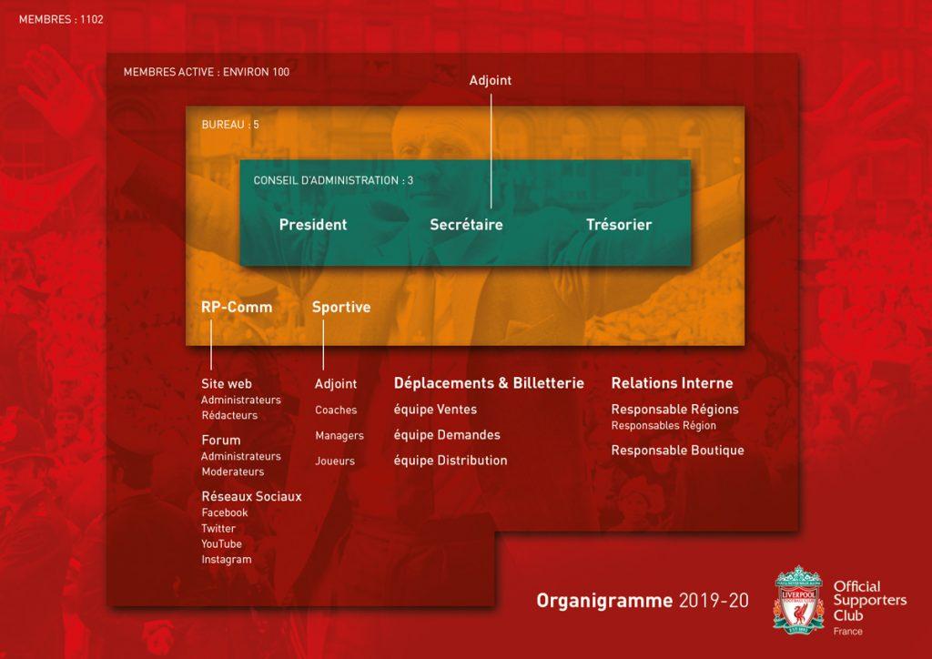 OLSC-France-organigramme-2019-20