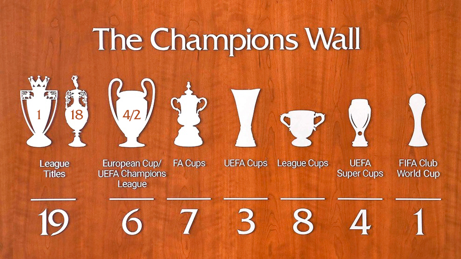 the-champions-wall-melwood-lfc-august-2020