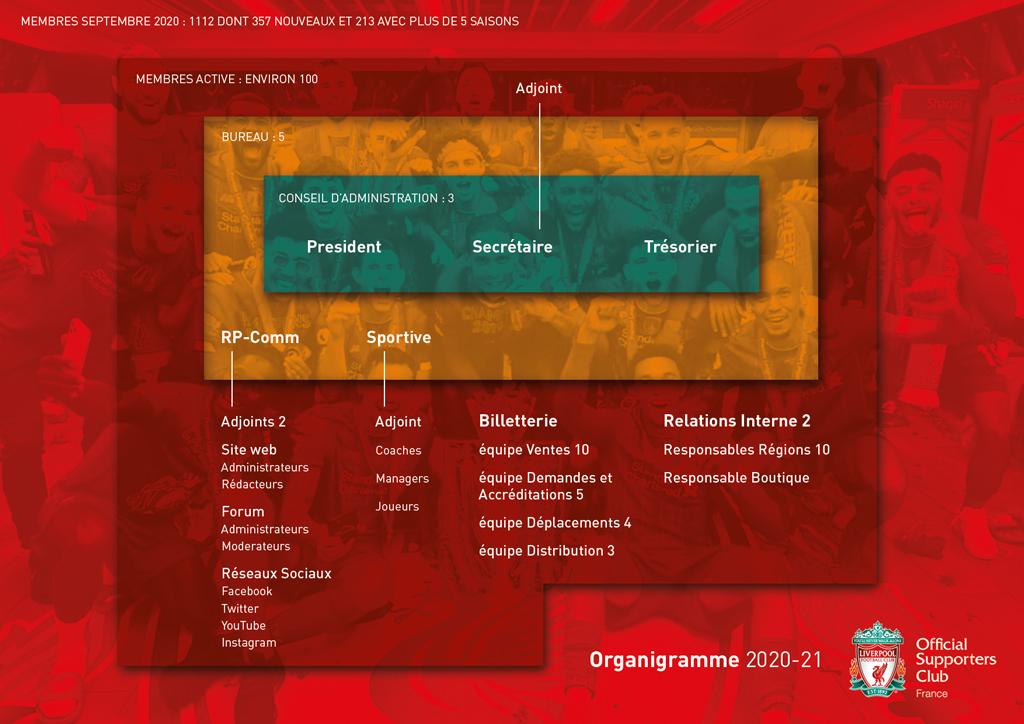 OLSC-France-organigramme-2020-21